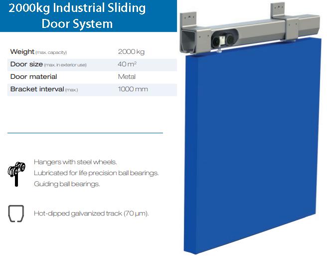 Industrial Sliding Door Guide